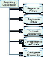 eciudadano-funcionalidades1